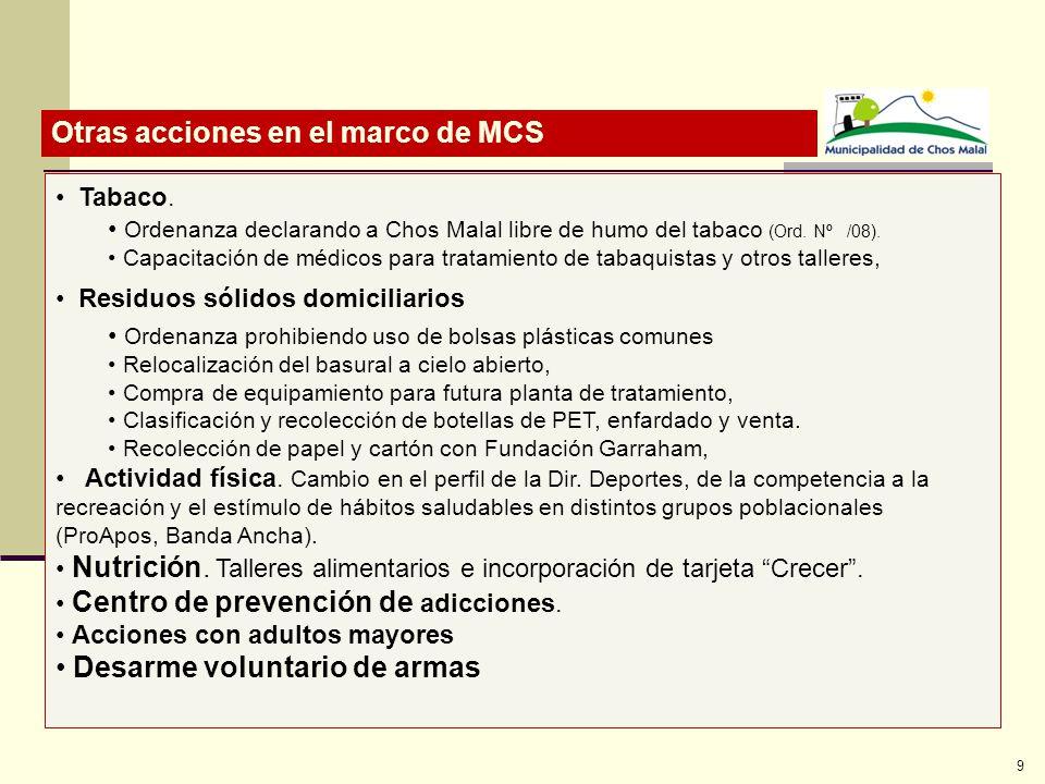 Otras acciones en el marco de MCS 9 Tabaco.