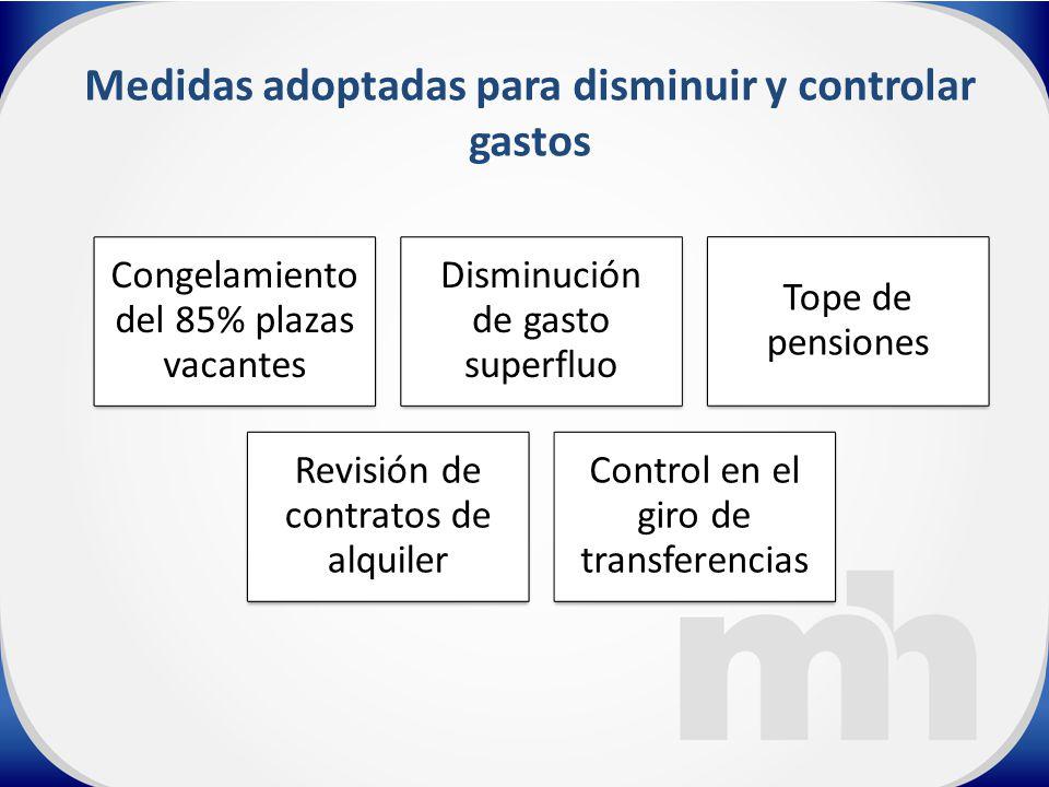 Medidas adoptadas para disminuir y controlar gastos Congelamiento del 85% plazas vacantes Disminución de gasto superfluo Tope de pensiones Revisión de contratos de alquiler Control en el giro de transferencias