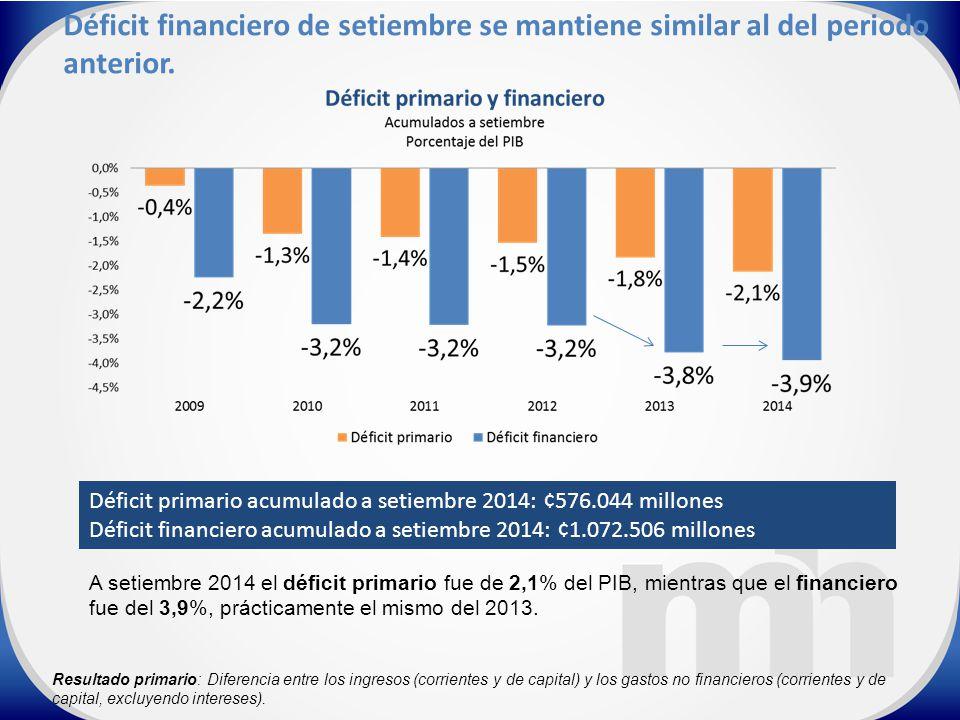 Resultado primario: Diferencia entre los ingresos (corrientes y de capital) y los gastos no financieros (corrientes y de capital, excluyendo intereses).