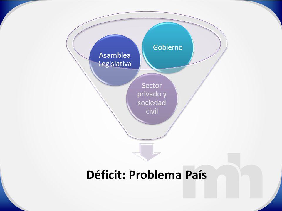 Déficit: Problema País Sector privado y sociedad civil Asamblea Legislativa Gobierno