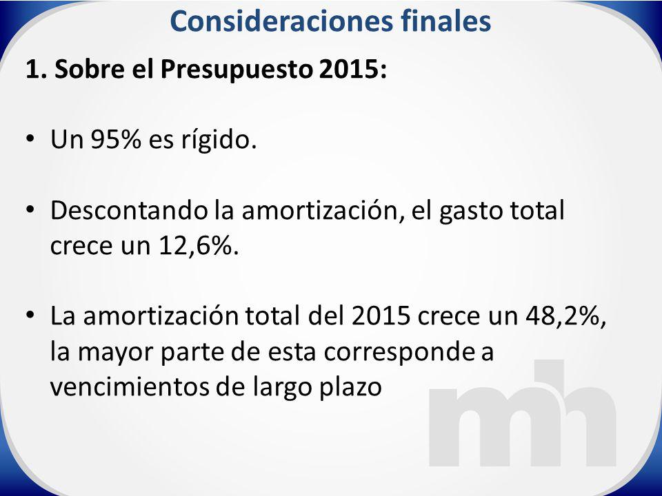 Consideraciones finales 1. Sobre el Presupuesto 2015: Un 95% es rígido.