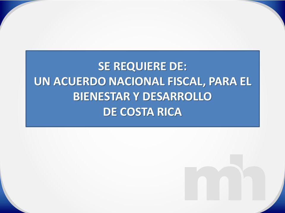 SE REQUIERE DE: UN ACUERDO NACIONAL FISCAL, PARA EL BIENESTAR Y DESARROLLO DE COSTA RICA