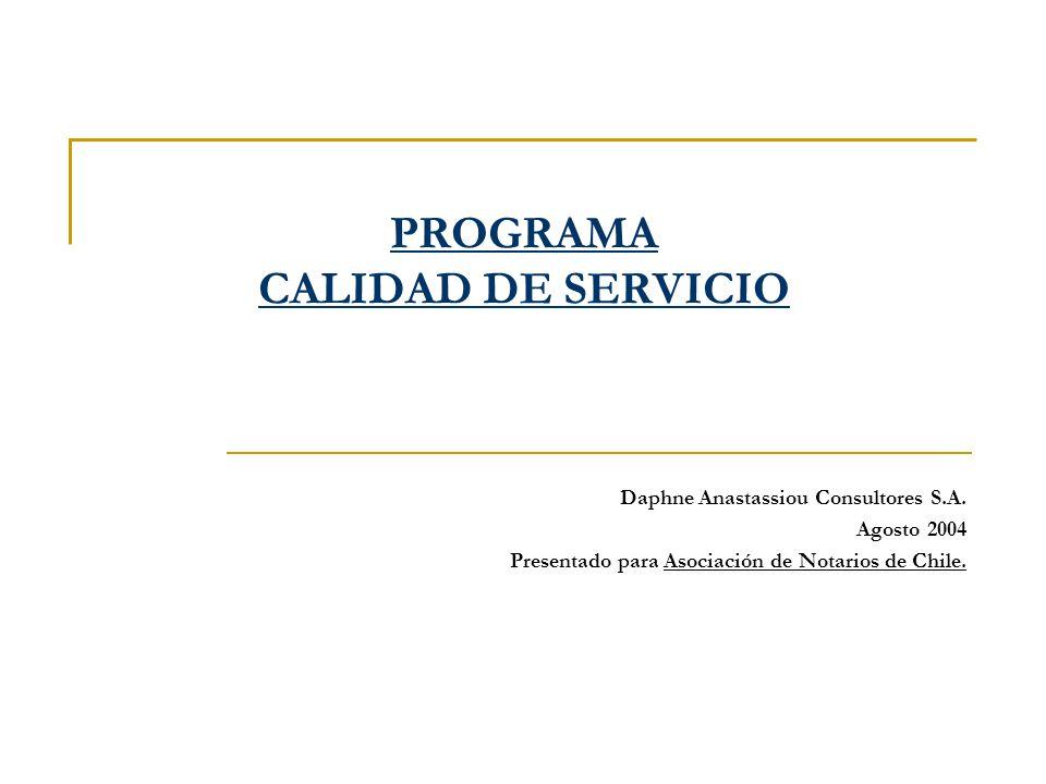PROGRAMA CALIDAD DE SERVICIO Daphne Anastassiou Consultores S.A.