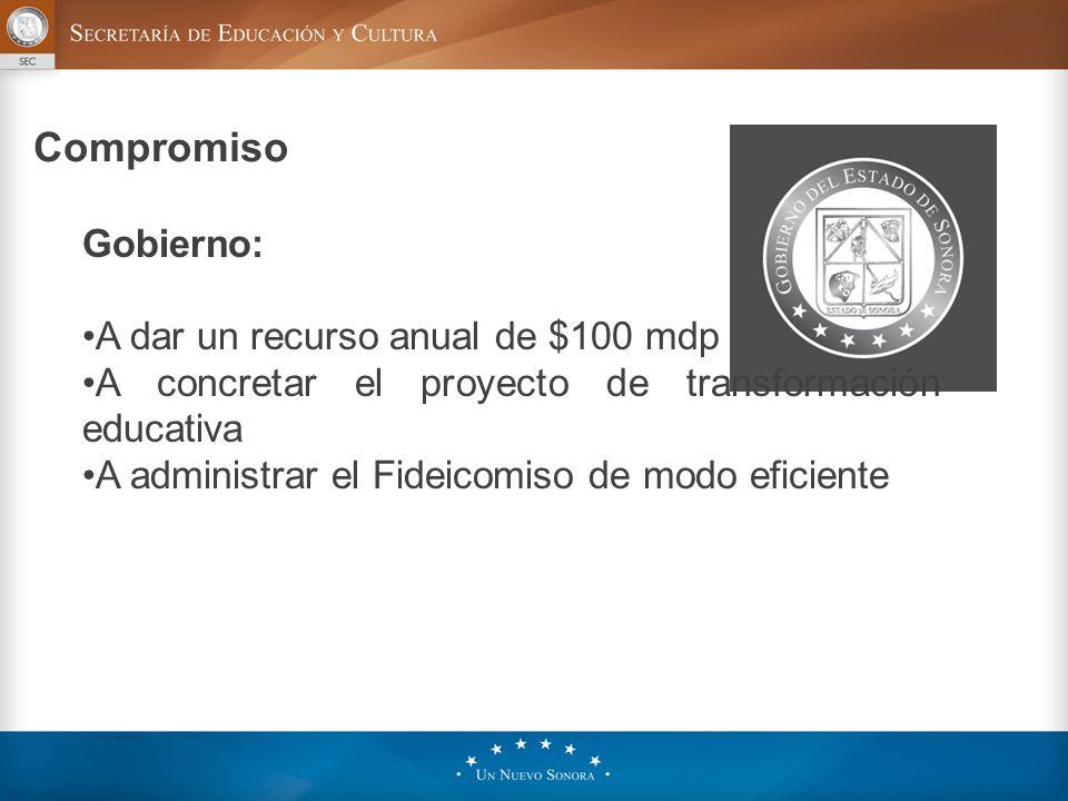 Compromiso Gobierno: A dar un recurso anual de $100 mdp A concretar el proyecto de transformación educativa A administrar el Fideicomiso de modo eficiente