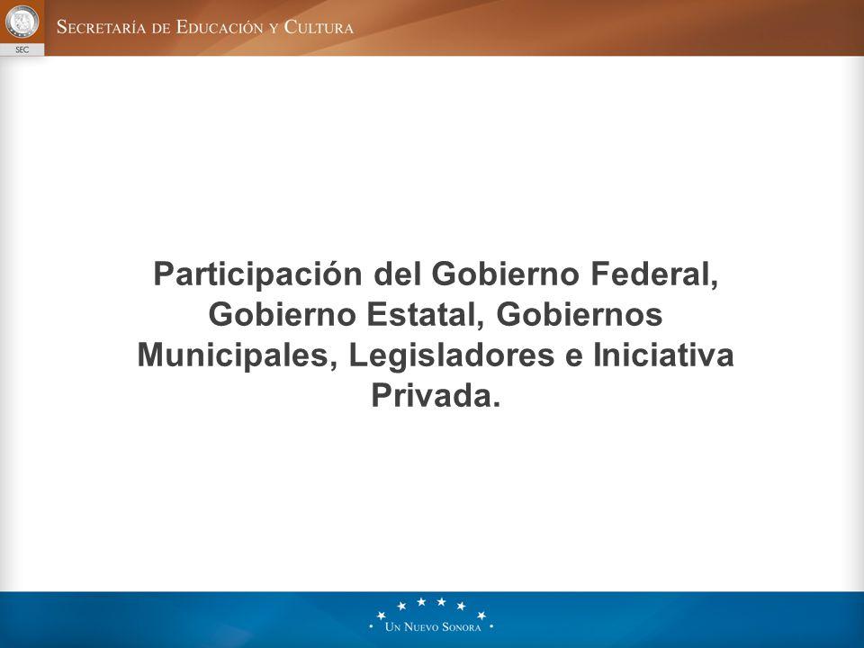 Participación del Gobierno Federal, Gobierno Estatal, Gobiernos Municipales, Legisladores e Iniciativa Privada.