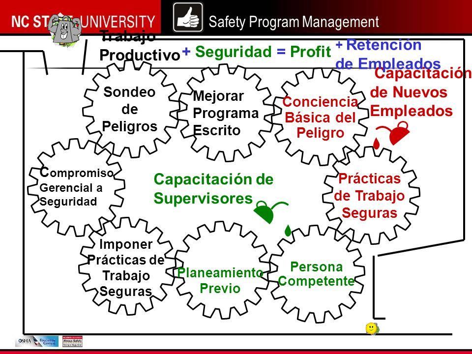Safety Program Management Capacitación de Nuevos Empleados Prácticas de Trabajo Seguras Conciencia Básica del Peligro Capacitación de Supervisores Planeamiento Previo Persona Competente Sondeo de Peligros Mejorar Programa Escrito C ompromiso Gerencial a Seguridad Imponer Prácticas de Trabajo Seguras + Seguridad = Profit Trabajo Productivo + Retención de Empleados
