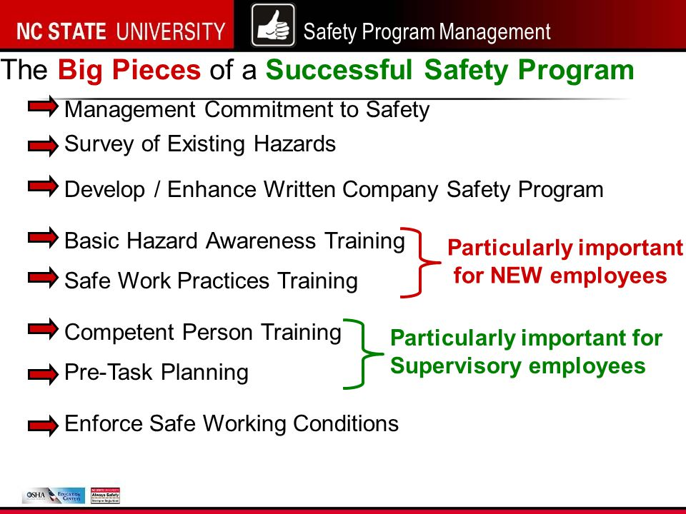 Safety Program Management Management Commitment to Safety Survey of Existing Hazards Develop / Enhance Written Company Safety Program Safe Work Practices Training Competent Person Training Pre-Task Planning Enforce Safe Working Conditions The Big Pieces of a Successful Safety Program Basic Hazard Awareness Training Particularly important for Supervisory employees Particularly important for NEW employees