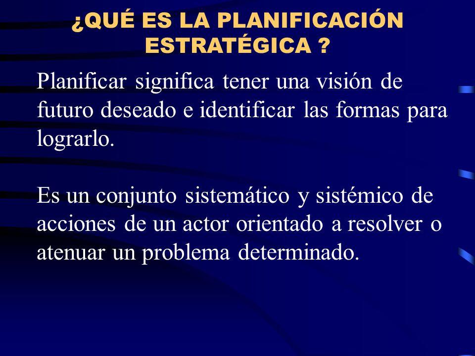UNIVERSIDAD ANDINA SIMÓN BOLÍVAR MANEJO DE INSTRUMENTOS PARA EL ORDENAMIENTO TERRITORIAL: PLANIFICACIÓN ESTRATÉGICA, INSTRUMENTO PARA EL ORDENAMIENTO TERRITORIAL Rosa María Vacacela Gualán Quito.