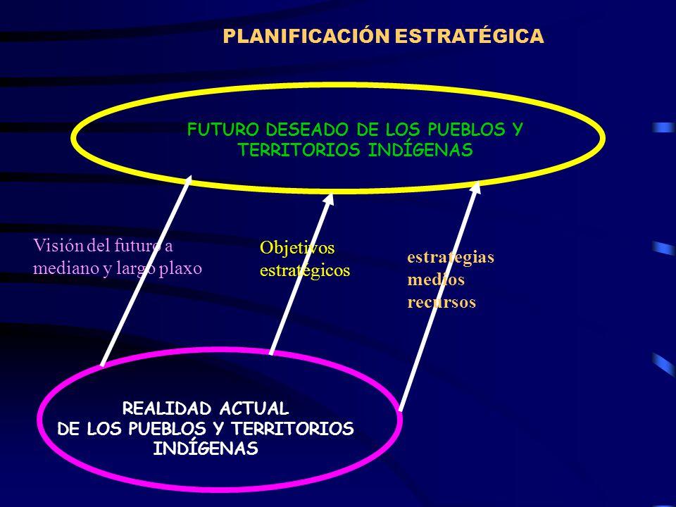 ¿QUÉ ES LA PLANIFICACIÓN ESTRATÉGICA .
