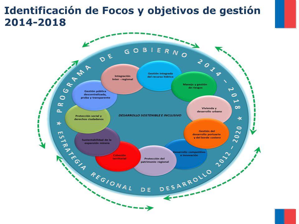 Identificación de Focos y objetivos de gestión 2014-2018
