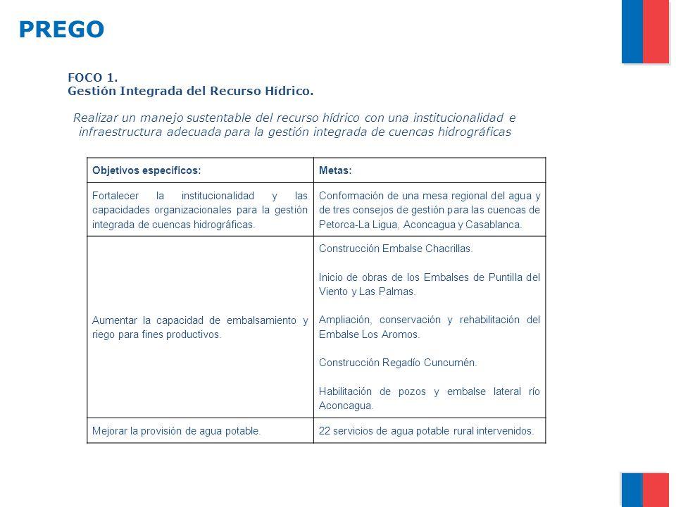 PREGO FOCO 1. Gestión Integrada del Recurso Hídrico.