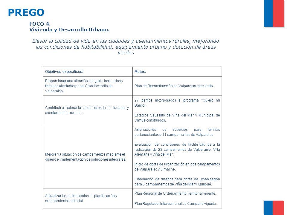 PREGO FOCO 4. Vivienda y Desarrollo Urbano.