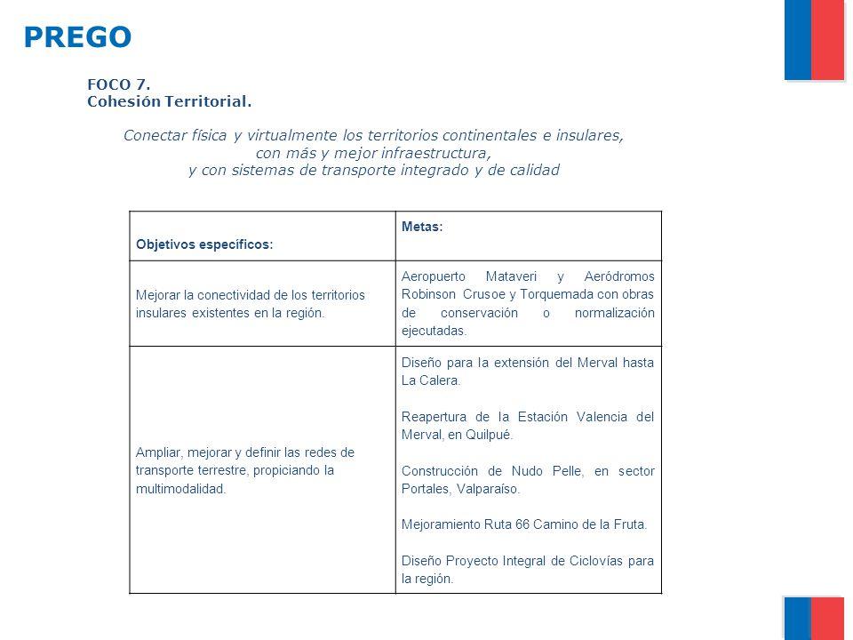 PREGO FOCO 7. Cohesión Territorial.