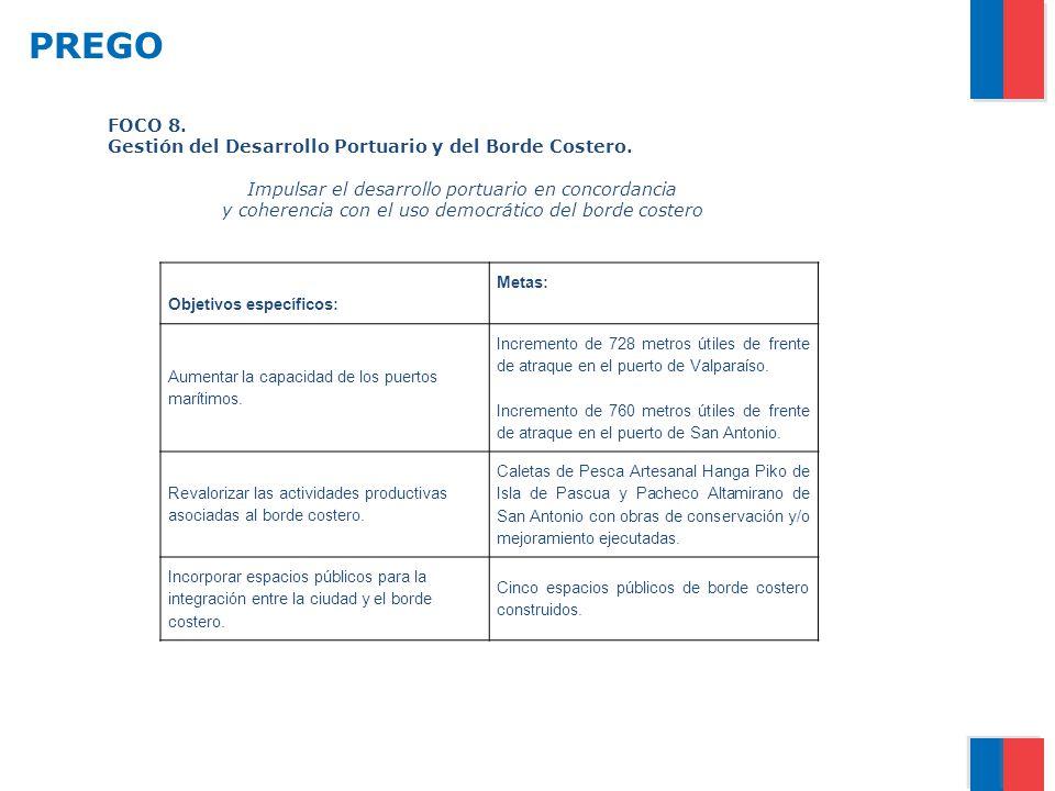 PREGO FOCO 8. Gestión del Desarrollo Portuario y del Borde Costero.