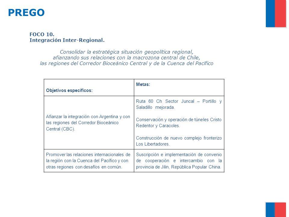 PREGO FOCO 10. Integración Inter-Regional.