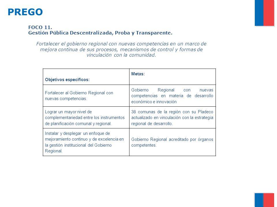 PREGO FOCO 11. Gestión Pública Descentralizada, Proba y Transparente.