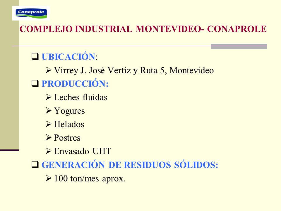  UBICACIÓN:  Virrey J.