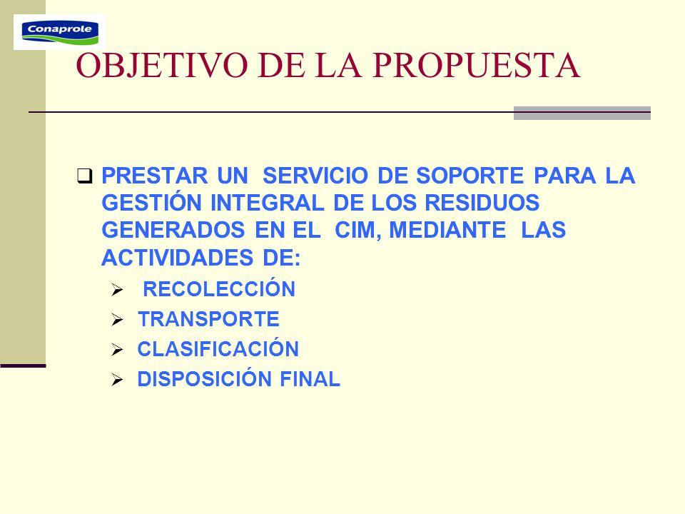 OBJETIVO DE LA PROPUESTA  PRESTAR UN SERVICIO DE SOPORTE PARA LA GESTIÓN INTEGRAL DE LOS RESIDUOS GENERADOS EN EL CIM, MEDIANTE LAS ACTIVIDADES DE:  RECOLECCIÓN  TRANSPORTE  CLASIFICACIÓN  DISPOSICIÓN FINAL