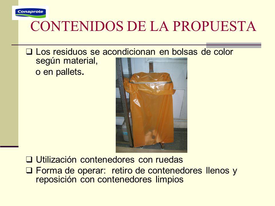 CONTENIDOS DE LA PROPUESTA  Los residuos se acondicionan en bolsas de color según material, o en pallets.