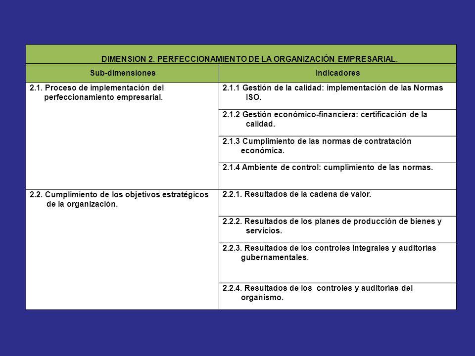 DIMENSION 2. PERFECCIONAMIENTO DE LA ORGANIZACIÓN EMPRESARIAL.