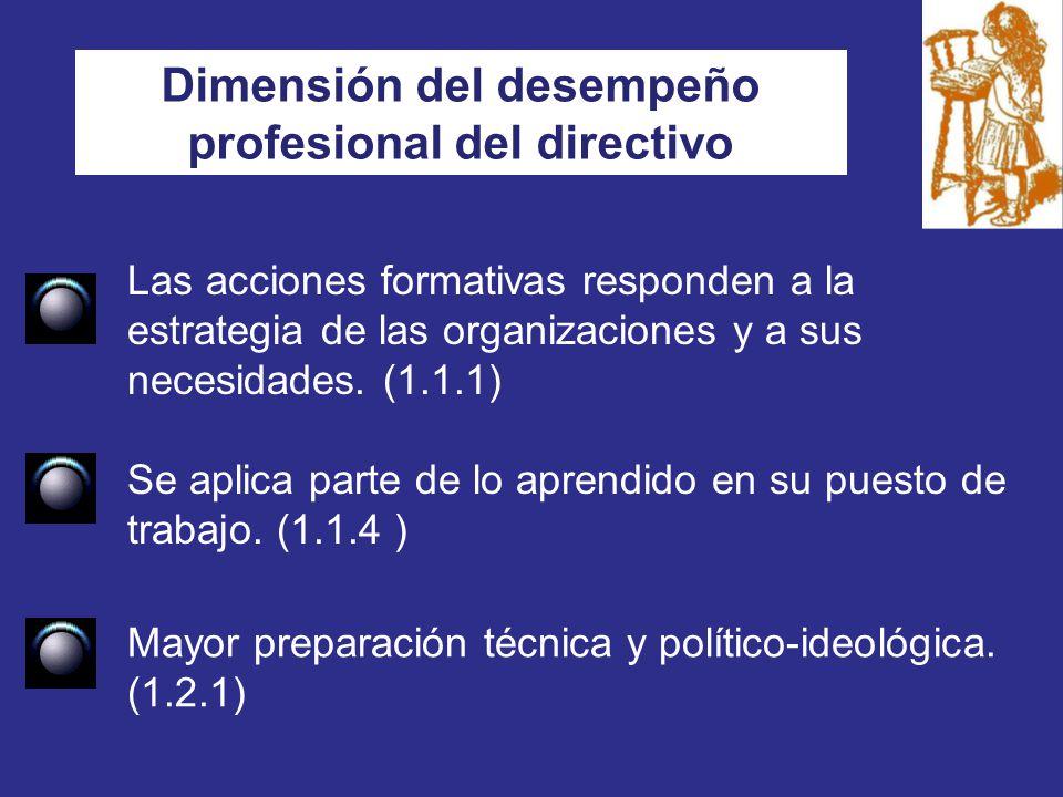 Dimensión del desempeño profesional del directivo Las acciones formativas responden a la estrategia de las organizaciones y a sus necesidades.