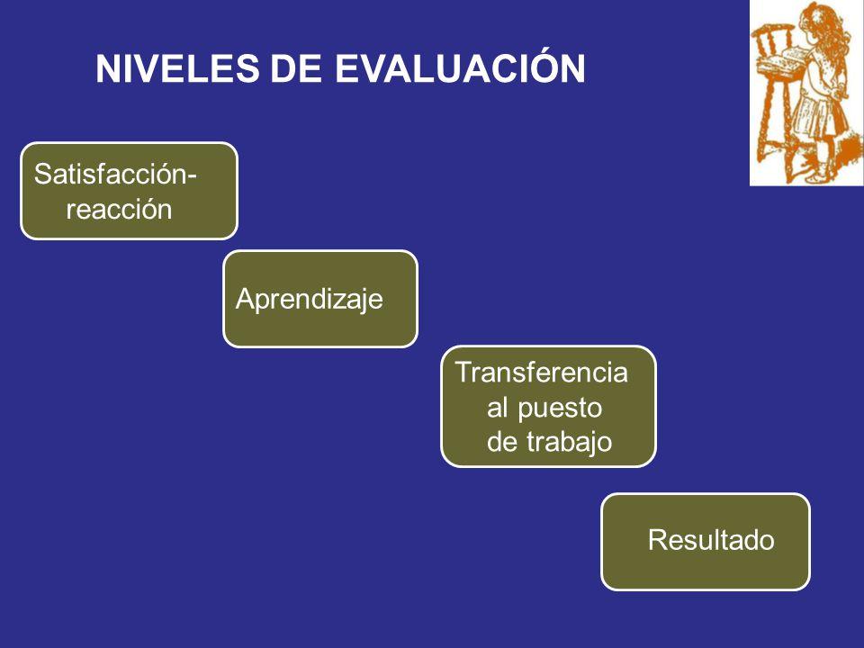 Satisfacción- reacción Aprendizaje Transferencia al puesto de trabajo Resultado NIVELES DE EVALUACIÓN