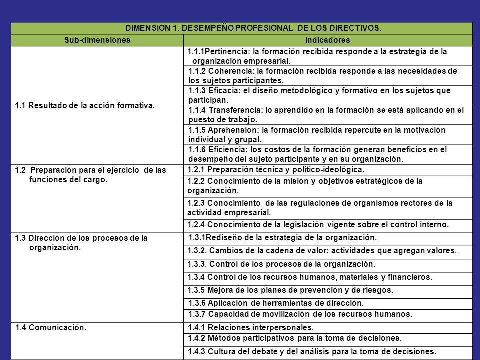 DIMENSION 1. DESEMPEÑO PROFESIONAL DE LOS DIRECTIVOS.