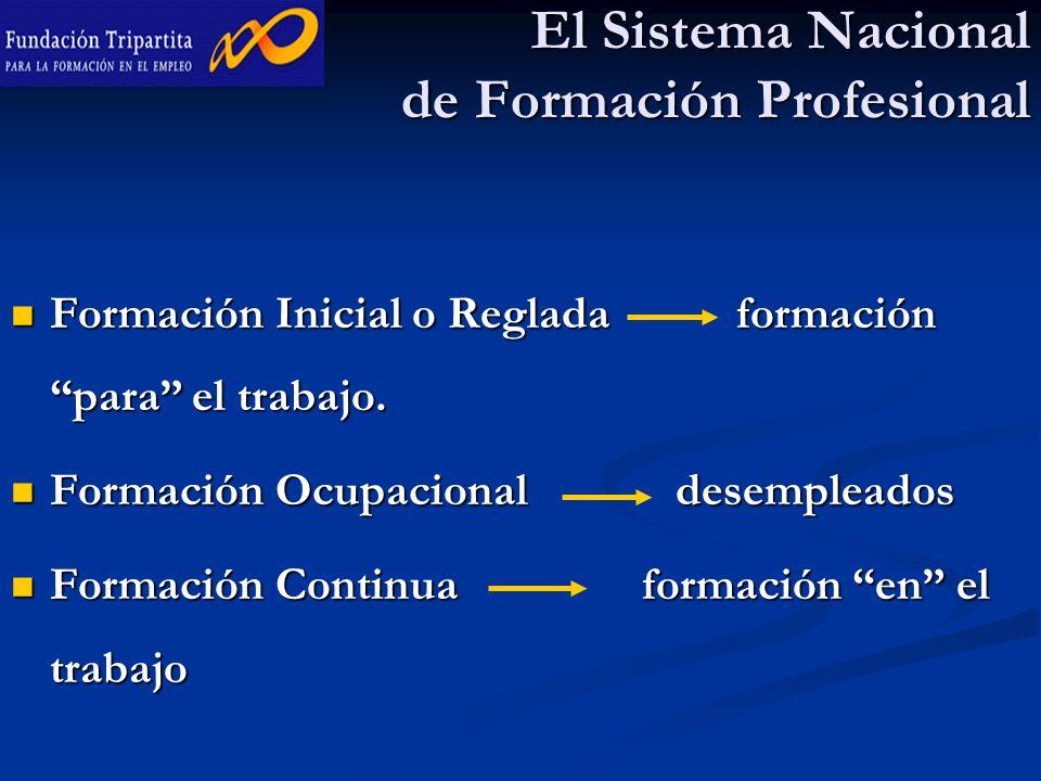 El Sistema Nacional de Formación Profesional Formación Inicial o Reglada formación para el trabajo.