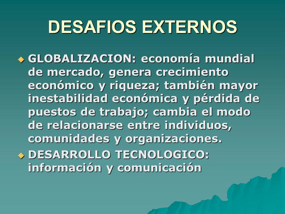 DESAFIOS EXTERNOS  GLOBALIZACION: economía mundial de mercado, genera crecimiento económico y riqueza; también mayor inestabilidad económica y pérdida de puestos de trabajo; cambia el modo de relacionarse entre individuos, comunidades y organizaciones.
