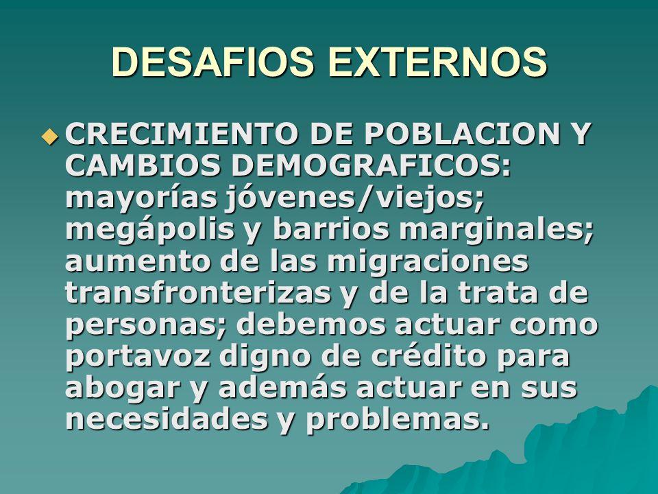 DESAFIOS EXTERNOS  CRECIMIENTO DE POBLACION Y CAMBIOS DEMOGRAFICOS: mayorías jóvenes/viejos; megápolis y barrios marginales; aumento de las migraciones transfronterizas y de la trata de personas; debemos actuar como portavoz digno de crédito para abogar y además actuar en sus necesidades y problemas.