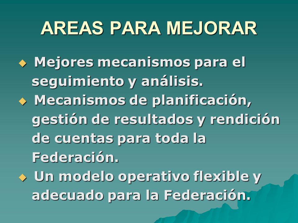 AREAS PARA MEJORAR  Mejores mecanismos para el seguimiento y análisis.