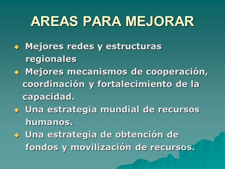 AREAS PARA MEJORAR  Mejores redes y estructuras regionales regionales  Mejores mecanismos de cooperación, coordinación y fortalecimiento de la coordinación y fortalecimiento de la capacidad.