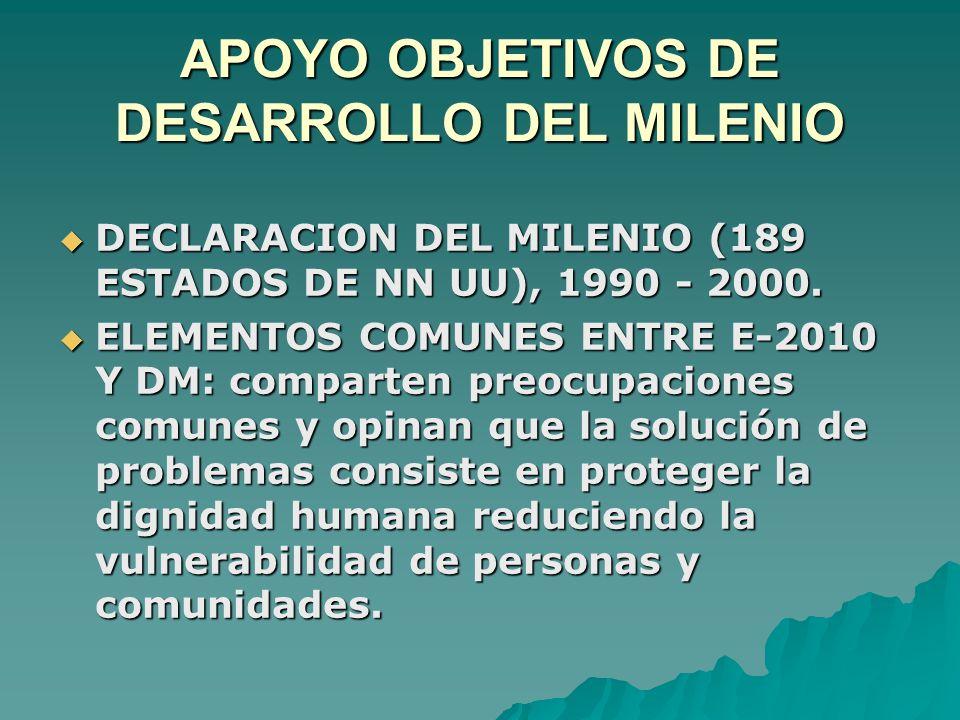APOYO OBJETIVOS DE DESARROLLO DEL MILENIO  DECLARACION DEL MILENIO (189 ESTADOS DE NN UU), 1990 - 2000.