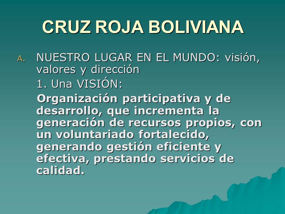 CRUZ ROJA BOLIVIANA A. NUESTRO LUGAR EN EL MUNDO: visión, valores y dirección 1.