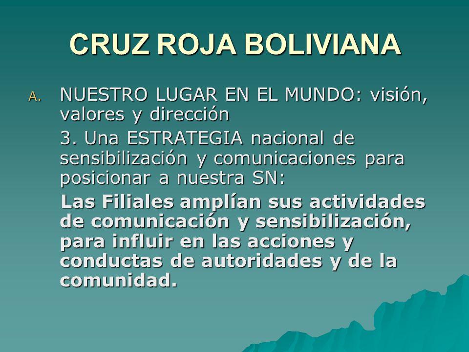 CRUZ ROJA BOLIVIANA A. NUESTRO LUGAR EN EL MUNDO: visión, valores y dirección 3.