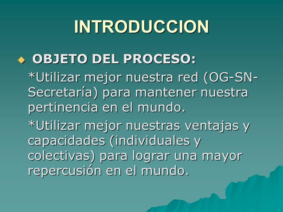 INTRODUCCION  OBJETO DEL PROCESO: *Utilizar mejor nuestra red (OG-SN- Secretaría) para mantener nuestra pertinencia en el mundo.