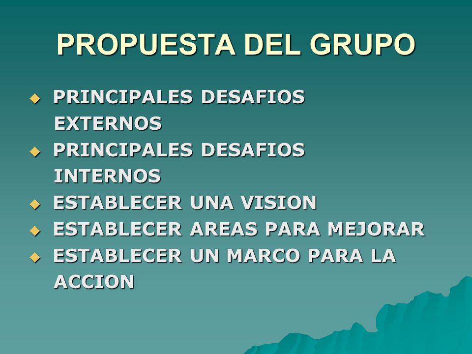 PROPUESTA DEL GRUPO  PRINCIPALES DESAFIOS EXTERNOS EXTERNOS  PRINCIPALES DESAFIOS INTERNOS INTERNOS  ESTABLECER UNA VISION  ESTABLECER AREAS PARA MEJORAR  ESTABLECER UN MARCO PARA LA ACCION ACCION