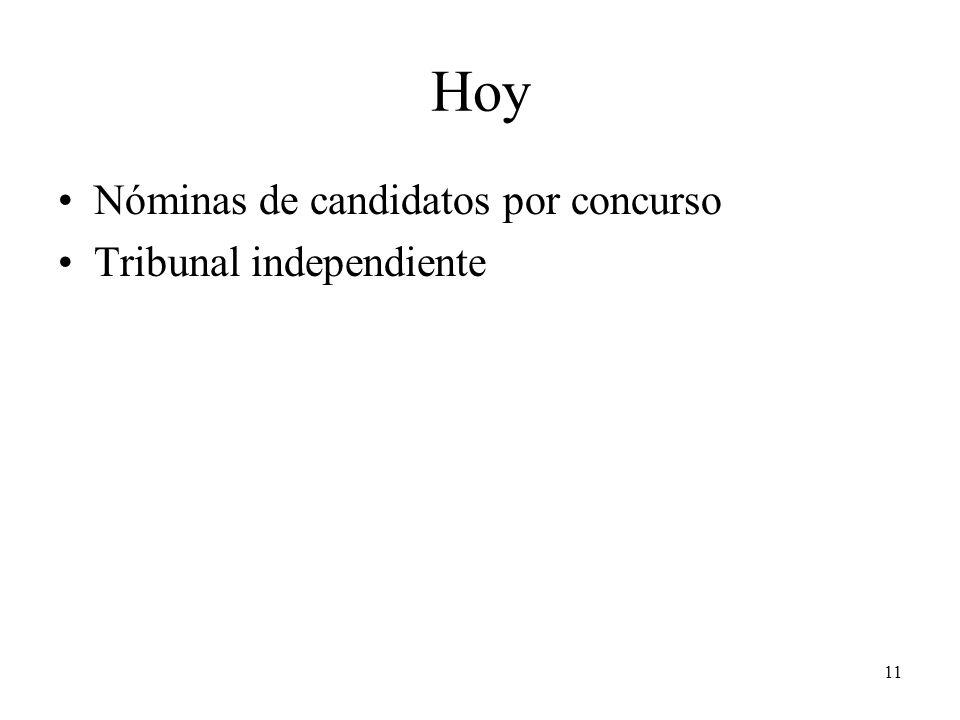 11 Hoy Nóminas de candidatos por concurso Tribunal independiente