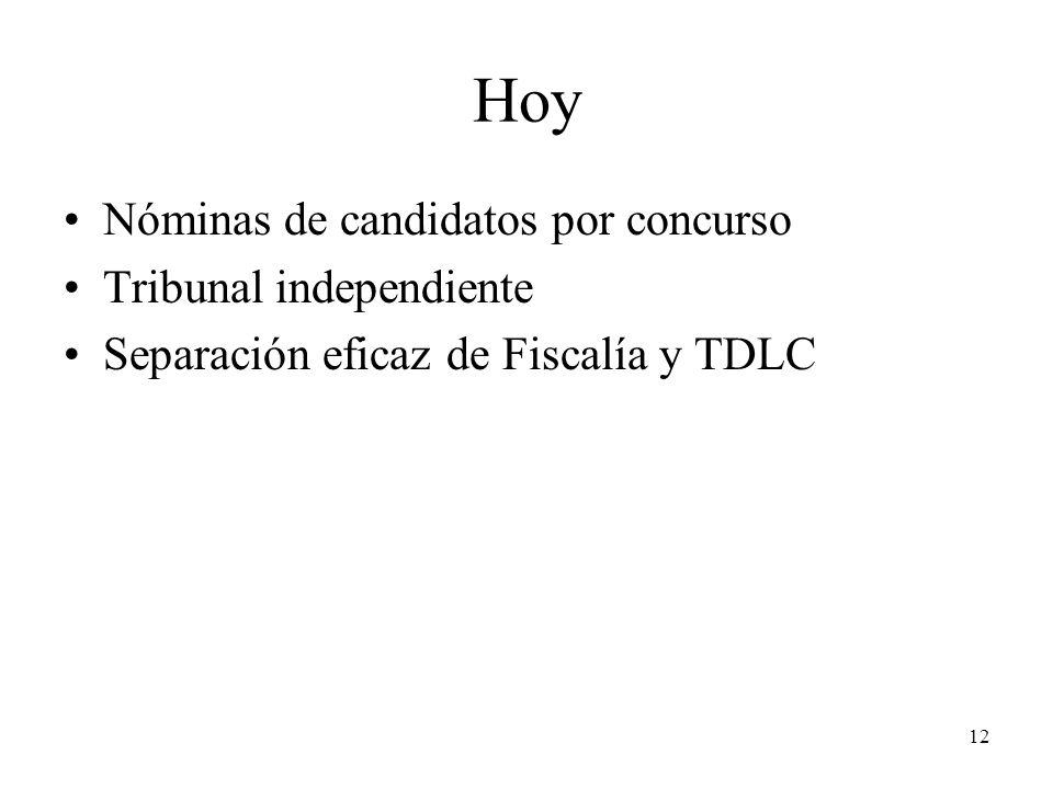 12 Hoy Nóminas de candidatos por concurso Tribunal independiente Separación eficaz de Fiscalía y TDLC