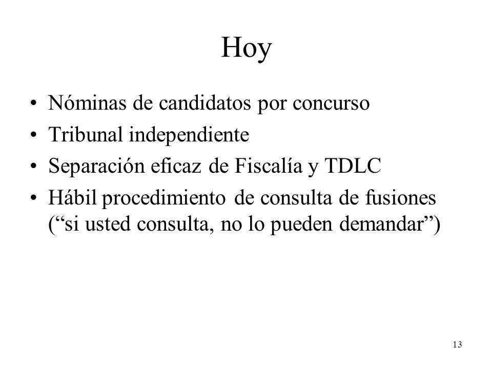 13 Hoy Nóminas de candidatos por concurso Tribunal independiente Separación eficaz de Fiscalía y TDLC Hábil procedimiento de consulta de fusiones ( si usted consulta, no lo pueden demandar )