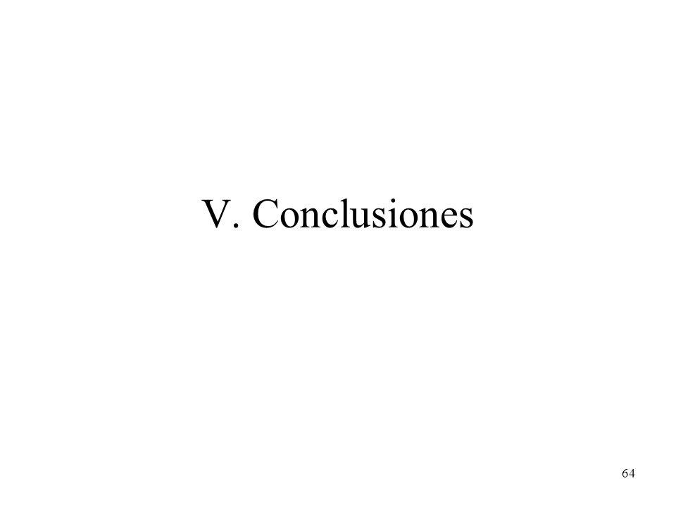 64 V. Conclusiones