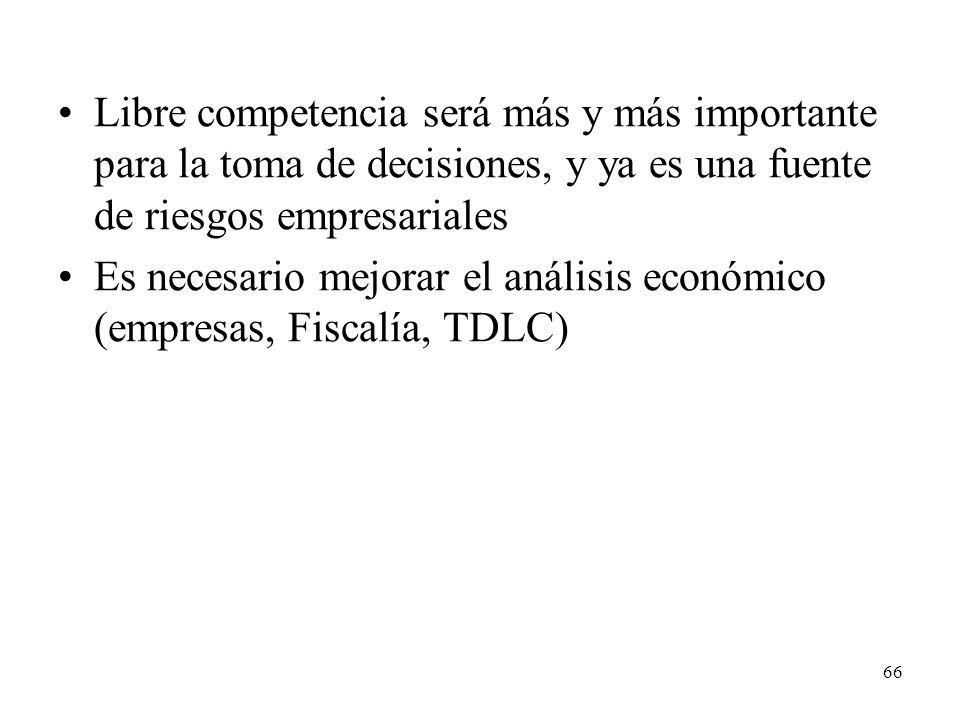 66 Libre competencia será más y más importante para la toma de decisiones, y ya es una fuente de riesgos empresariales Es necesario mejorar el análisis económico (empresas, Fiscalía, TDLC)