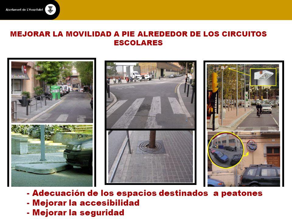 - Adecuación de los espacios destinados a peatones - Mejorar la accesibilidad - Mejorar la seguridad MEJORAR LA MOVILIDAD A PIE ALREDEDOR DE LOS CIRCUITOS ESCOLARES