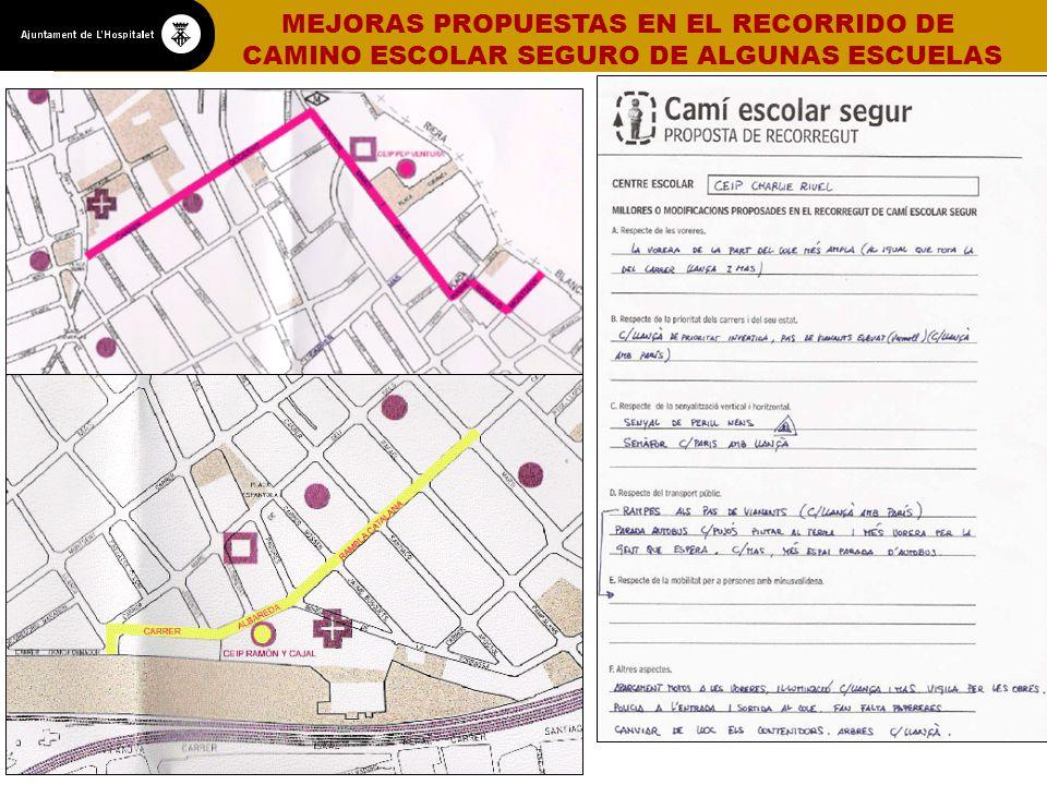 MEJORAS PROPUESTAS EN EL RECORRIDO DE CAMINO ESCOLAR SEGURO DE ALGUNAS ESCUELAS