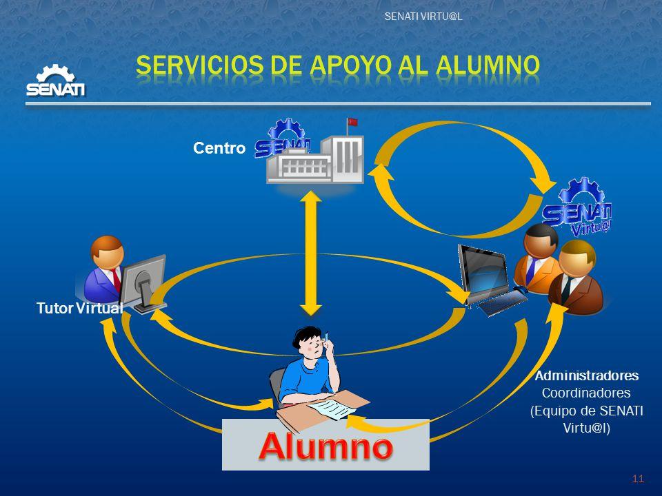 SENATI VIRTU@L 11 Centro Tutor Virtual Administradores Coordinadores (Equipo de SENATI Virtu@l)