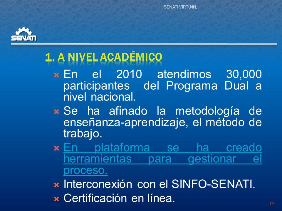 SENATI VIRTU@L 18  En el 2010 atendimos 30,000 participantes del Programa Dual a nivel nacional.