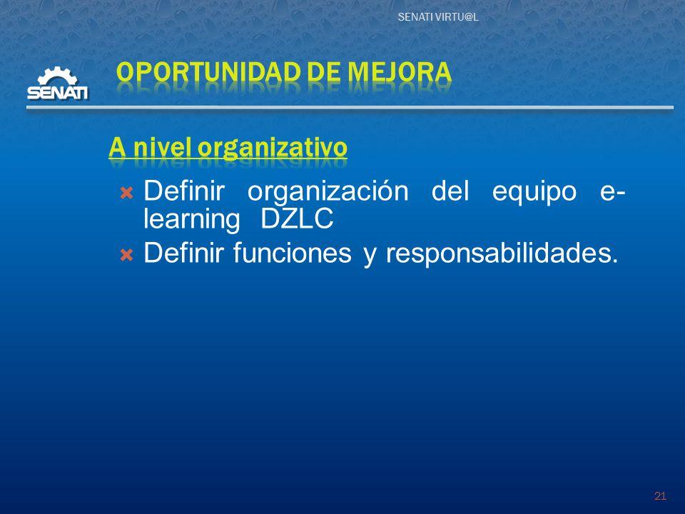 SENATI VIRTU@L 21  Definir organización del equipo e- learning DZLC  Definir funciones y responsabilidades.
