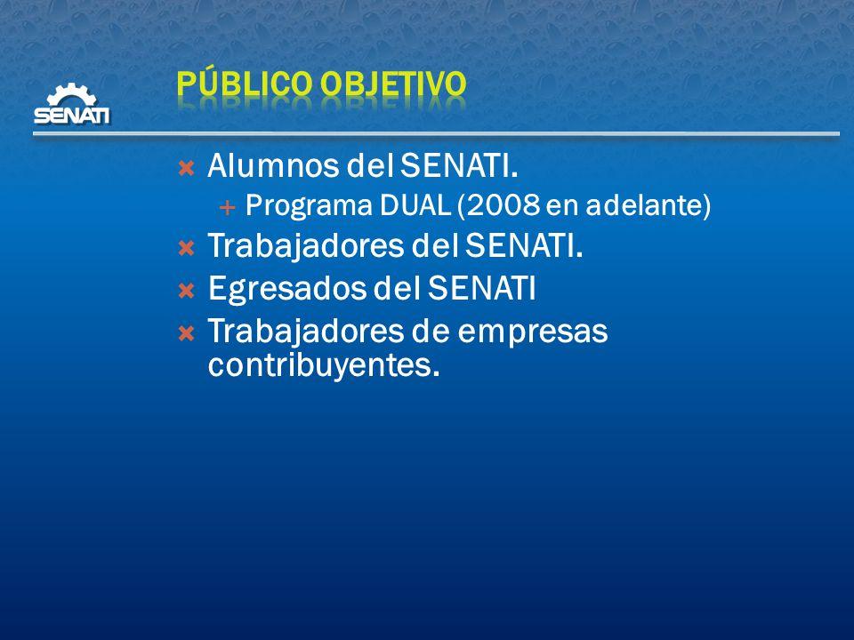  Alumnos del SENATI.  Programa DUAL (2008 en adelante)  Trabajadores del SENATI.