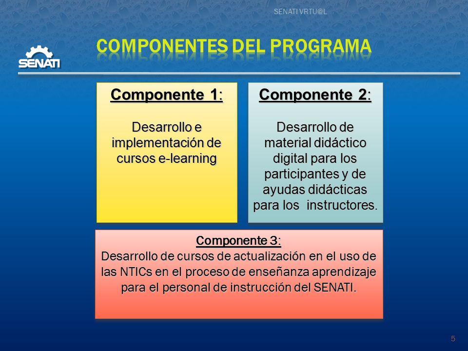 SENATI VRTU@L 5 Componente 1: Desarrollo e implementación de cursos e-learning Componente 1: Desarrollo e implementación de cursos e-learning Componente 3: Desarrollo de cursos de actualización en el uso de las NTICs en el proceso de enseñanza aprendizaje para el personal de instrucción del SENATI.