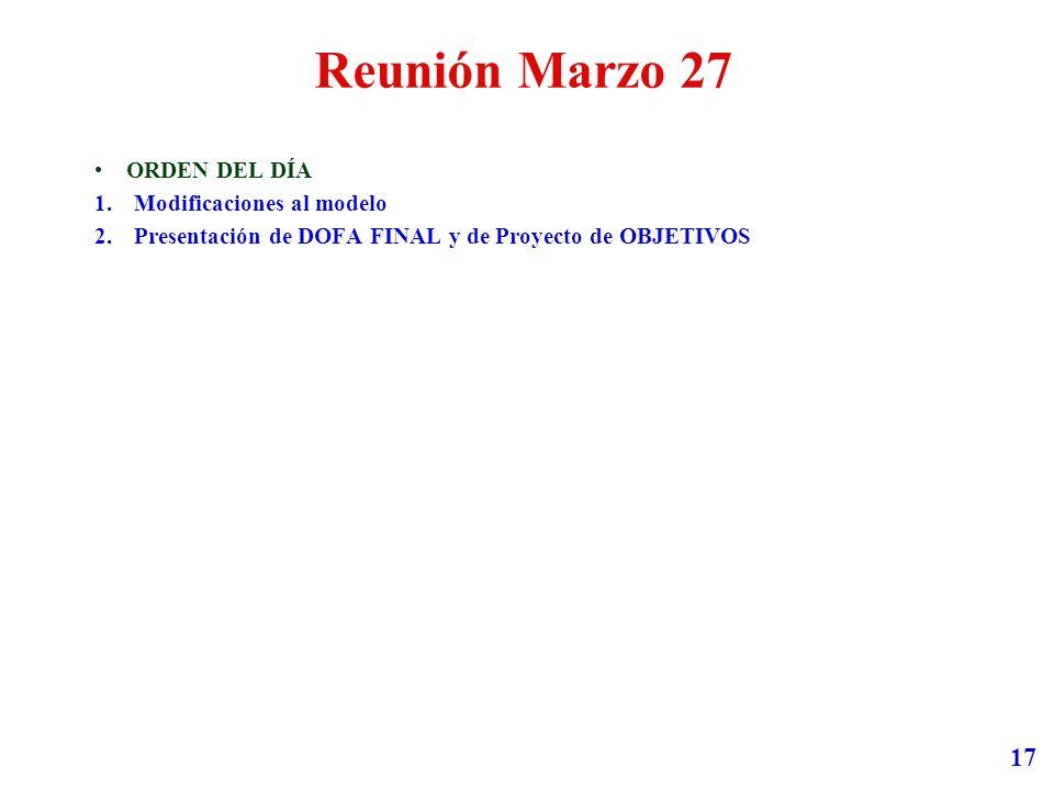 17 Reunión Marzo 27 ORDEN DEL DÍA 1.Modificaciones al modelo 2.Presentación de DOFA FINAL y de Proyecto de OBJETIVOS